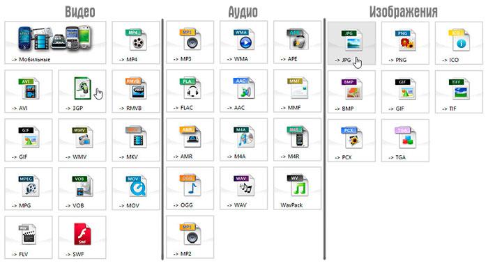 Format Factory Универсальный конвертер бесплатно